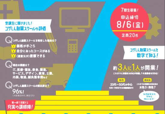コザしん創業スクール7期生_コザ信用金庫_デジタルマーケティング